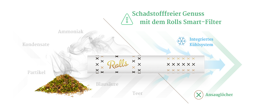 rolls-smart-filter-features-tabak