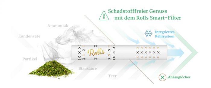rolls-smart-filter-features